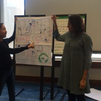 YES Alumni Changemakers Workshop